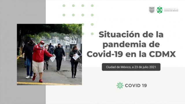 210723 Situación COVID CDMX.jpg